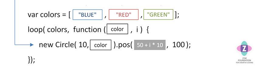 ZIM Skool - JavaScript Lessons for School Curriculum