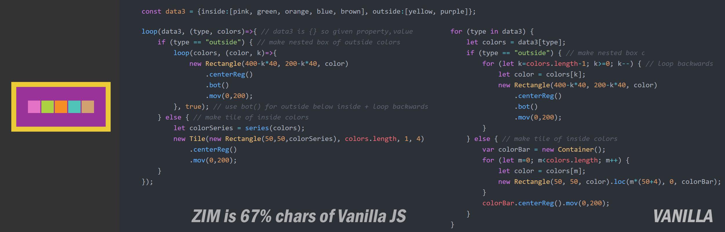 Data Vis - Data Visualizations with ZIM JavaScript Canvas