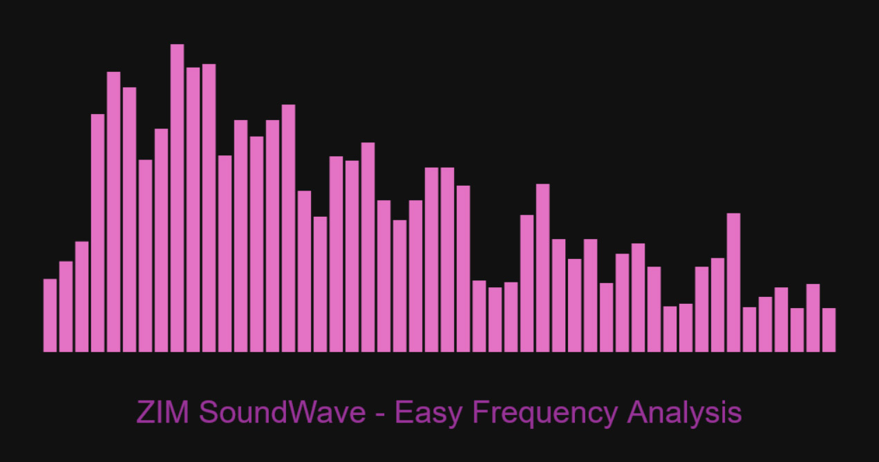 ZIM SoundWave Sound Frequency data visualized - classic!
