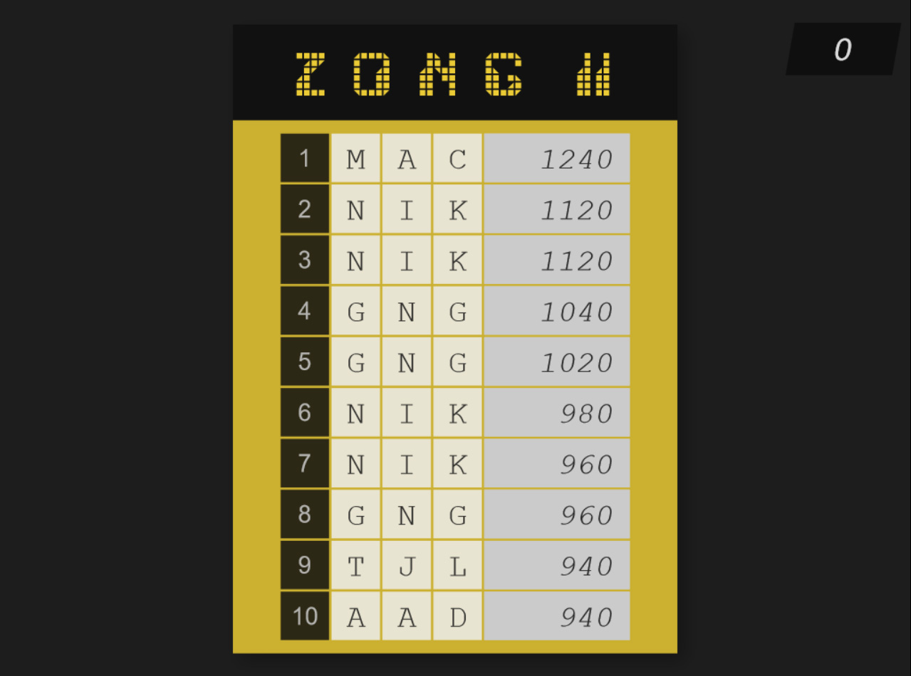 Showing Score Chart for ZONG game