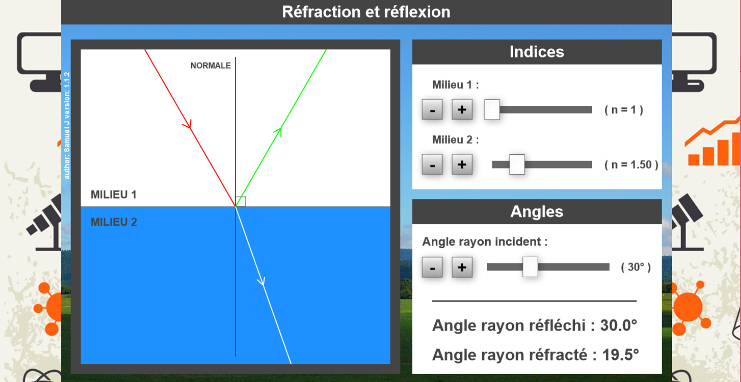 Labosims: Refraction and Reflection E-Learning App by Samuel Jacquinet