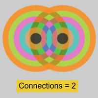 Multiuser Connections with ZIM JavaScript HTML Canvas Interactive Media Framework powered by CreateJS - ZIMjs