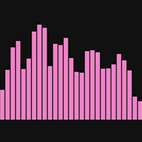 Sounds Wave Frequency Analysis Animation made with ZIM JavaScript HTML Canvas Interactive Media Framework powered by CreateJS - ZIMjs